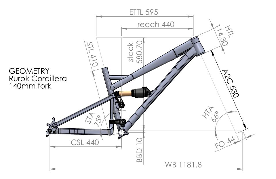 Rurok Cordillera geometry - 140mm fork.PNG