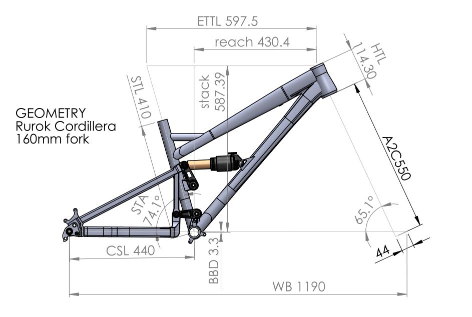 Rurok Cordillera geometry - 160mm fork.PNG